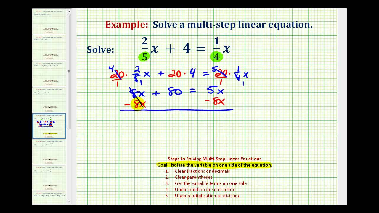 Solving Equations By Clearing Fractions Worksheet