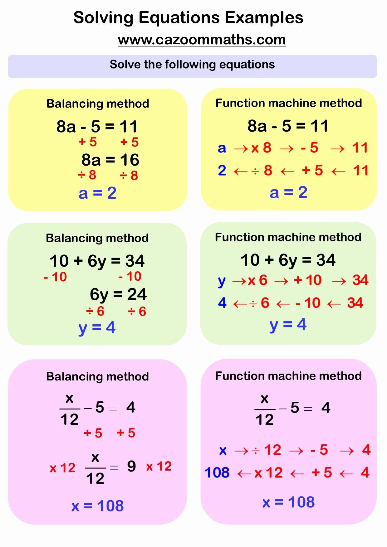 Solving Linear Equations With Fractions Worksheet Pdf ...