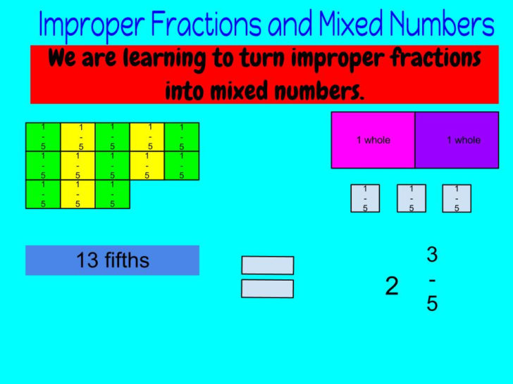 How To Use Improper Fractions