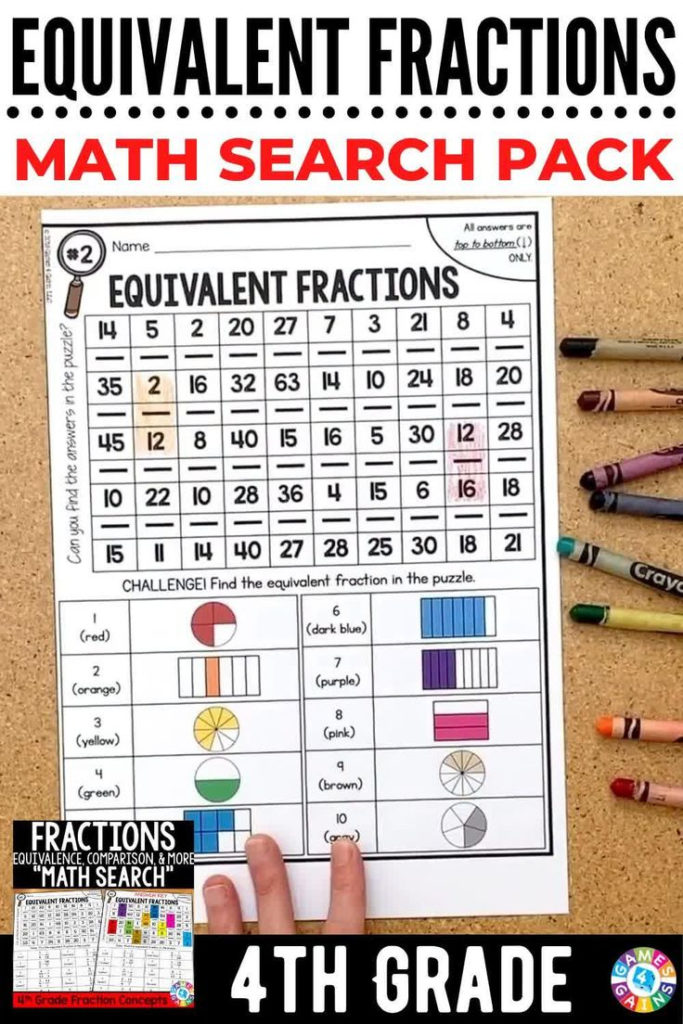 4th Grade Equivalent Fractions Comparing Fractions Math
