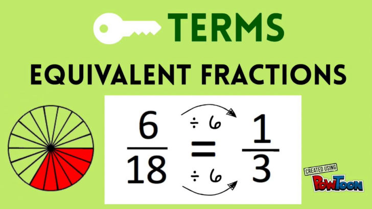 Equivalent Fraction Video For 4th Grade