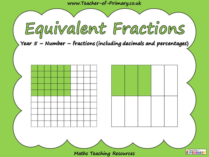 Equivalent Fraction Year 5