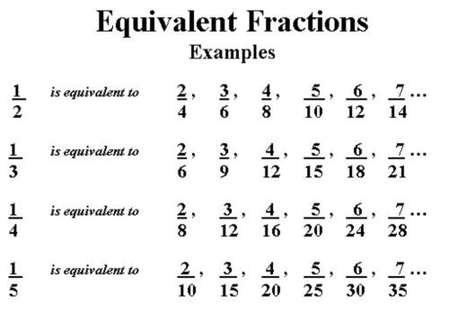 6 Fractions Equivalent To 1/4