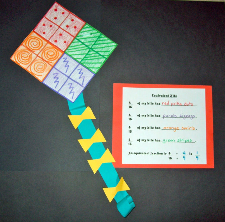 Equivalent Fraction Project