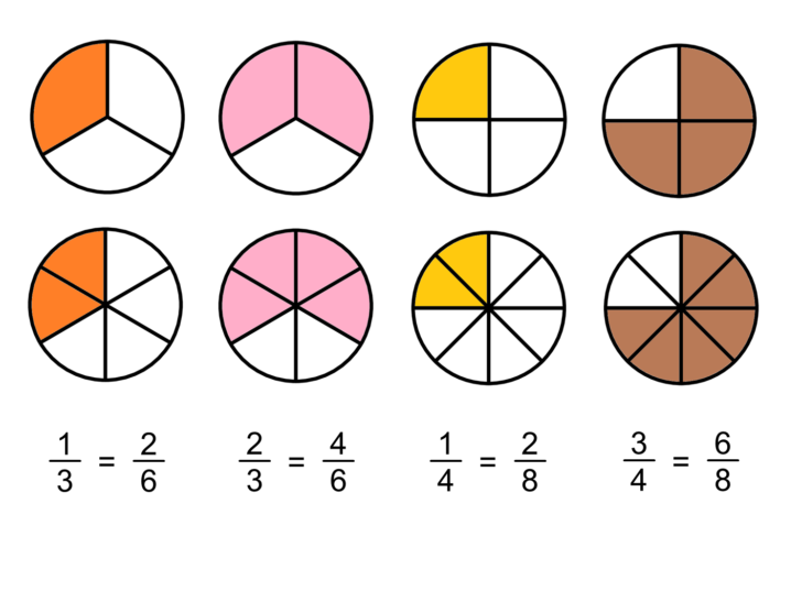 Equivalent Fractions B