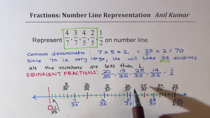 4 Equivalent Fractions Of 3/7