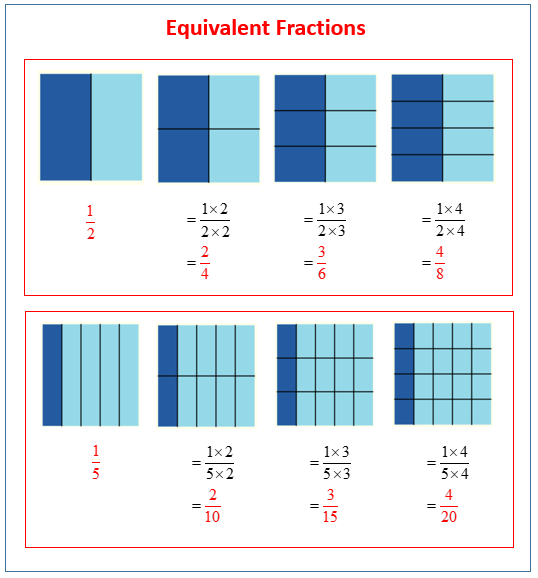 Show Equivalent Fractions examples Solutions Videos