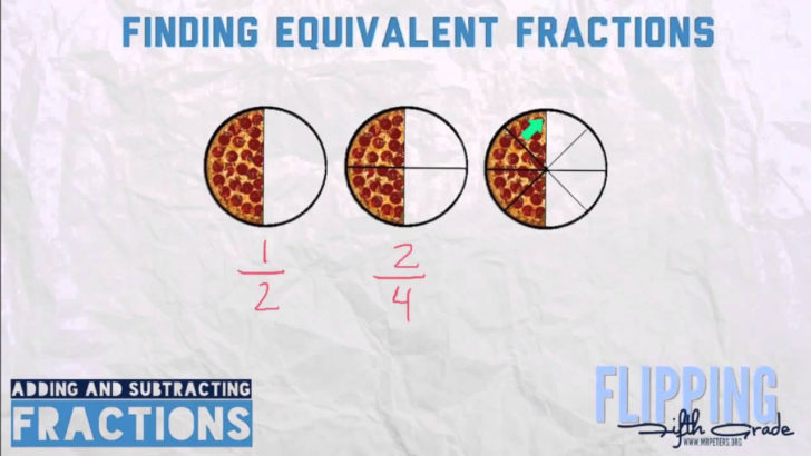 1/9 Equivalent Fractions